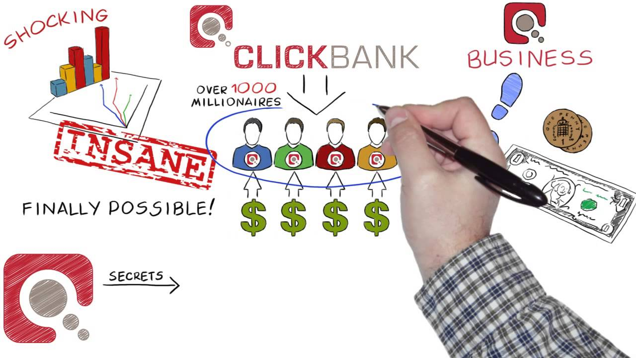 Estratégias de Marketing -clickbank
